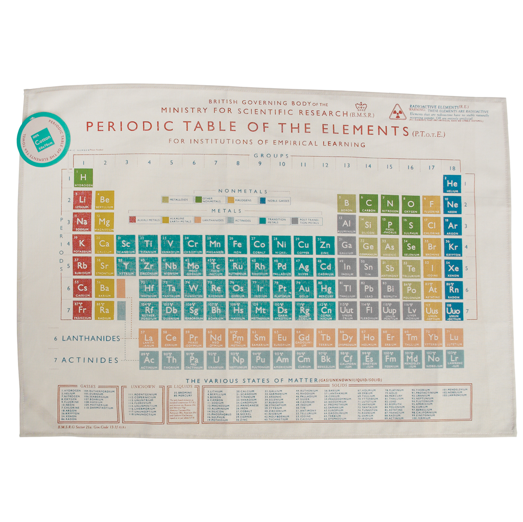 Periodic table tea towel dotcomgiftshop periodic table tea towel gamestrikefo Image collections