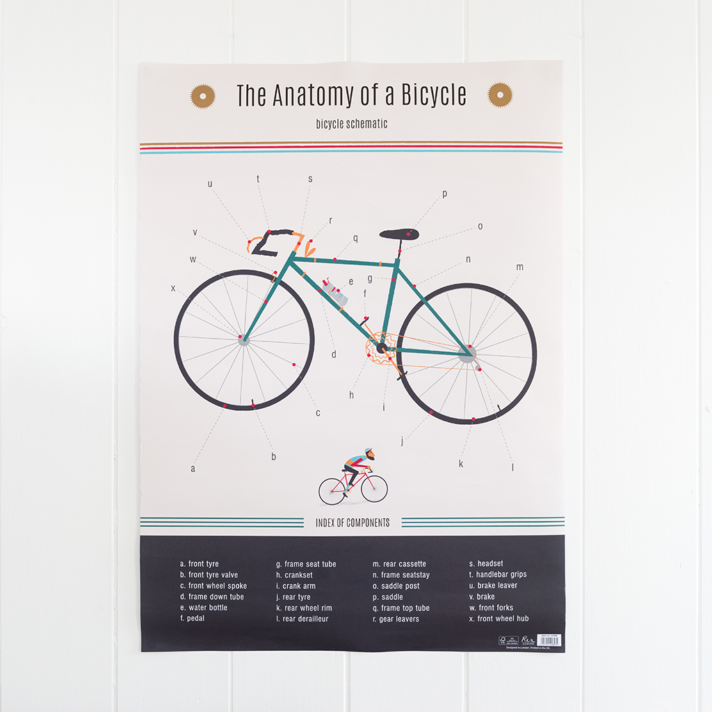 Anatomy Of A Bicycle Wrapping Paper 5 Sheets Rex London