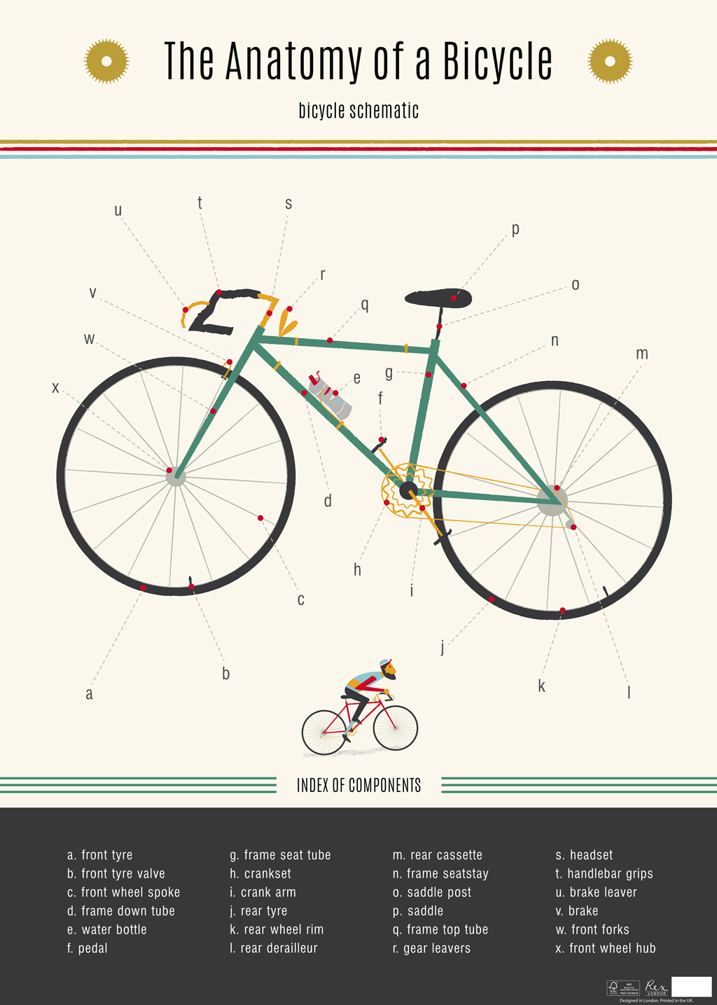 Anatomy Of A Bicycle Wrapping Paper (5 Sheets)   Rex London ...