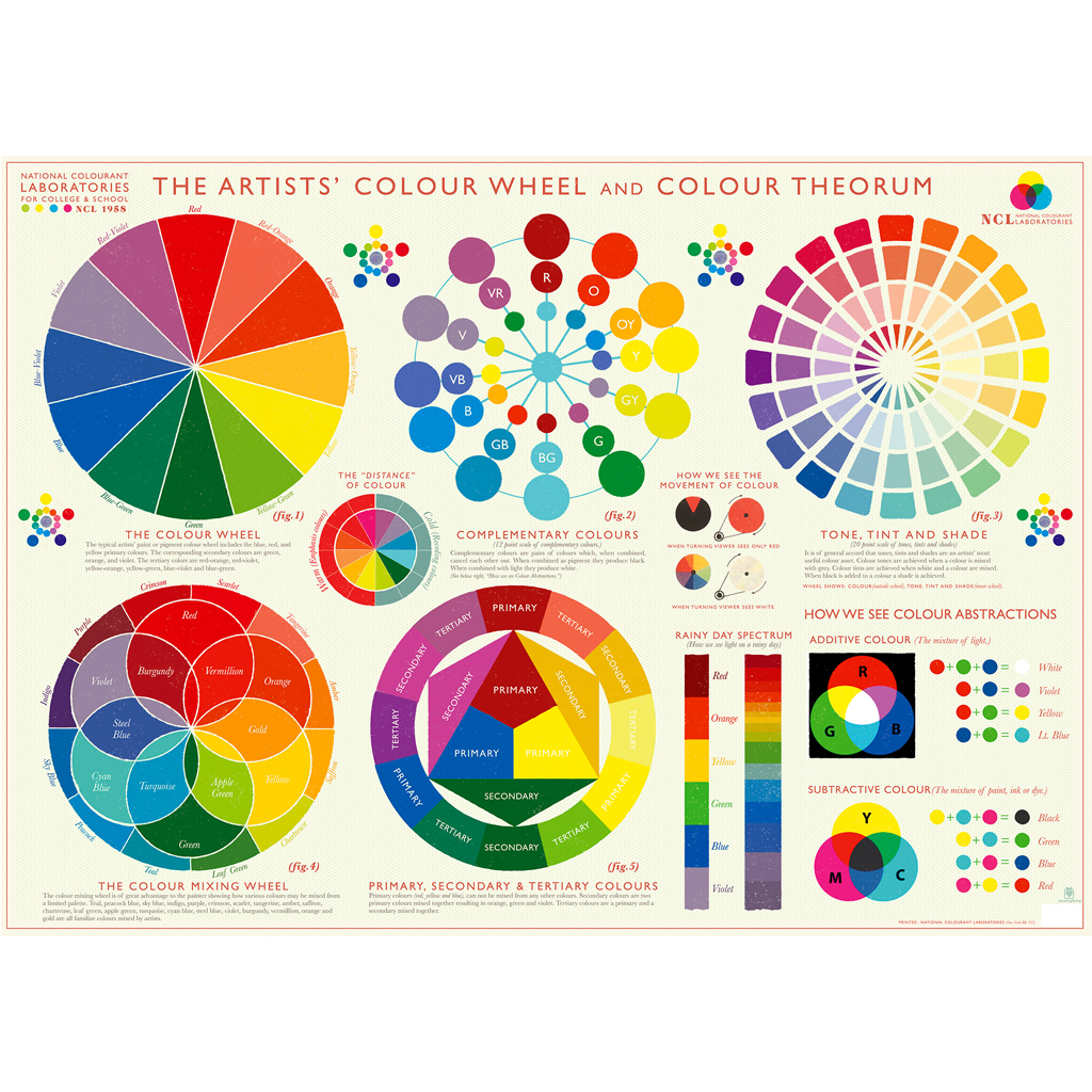 Colour Wheel Poster Wrapping Paper (5 Sheets) | Rex London ...