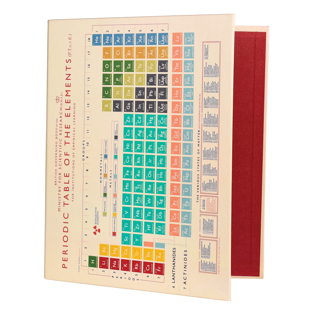Periodic table ring binder dotcomgiftshop periodic table ring binder periodic table ring binder gamestrikefo Image collections