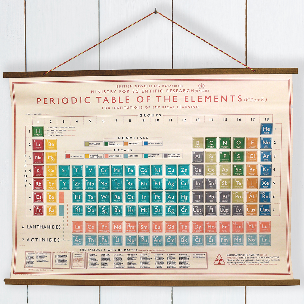 Periodic table wall chart rex london at dotcomgiftshop periodic table wall chart urtaz Choice Image