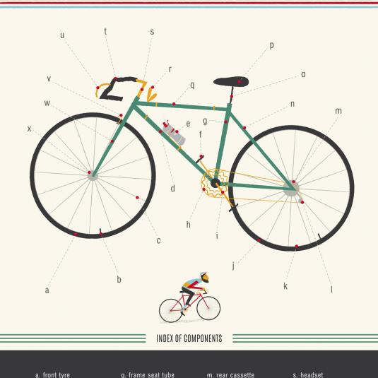 Anatomy Of A Bicycle Wrapping Paper (5 Sheets) | Rex London ...